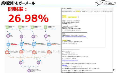 20190306_oracle seminar blog_6.png