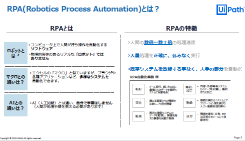 5_RPAとは.png