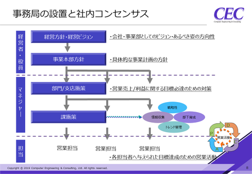 20190918MS,CEC_seminar blog12.png