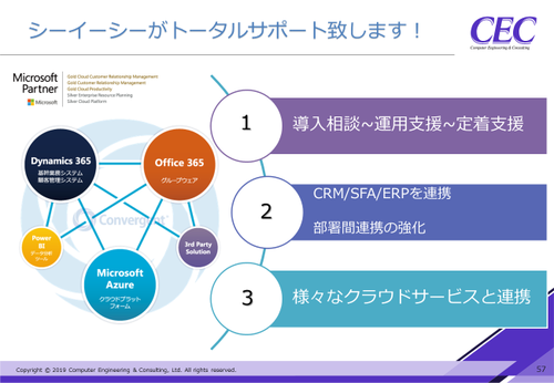 20190918MS,CEC_seminar blog19.png