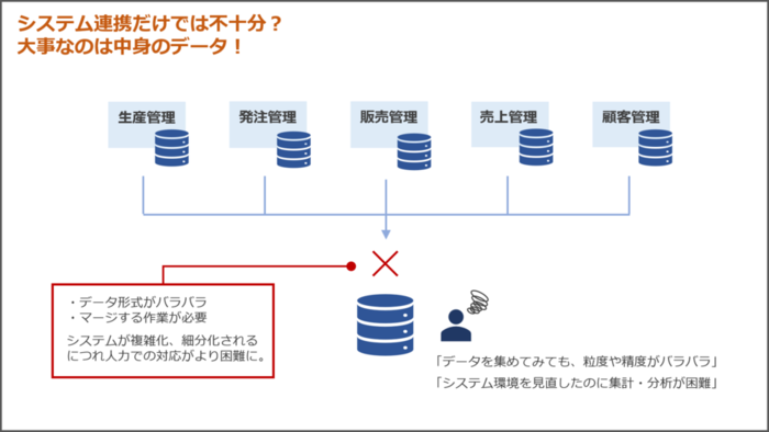 manufacturing_Industry_dx_system_and_data_re3.png